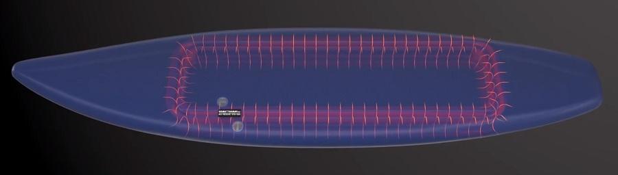 Komory paddleboardu Aztron Titan